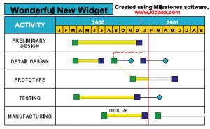 gantt-chart-for homework
