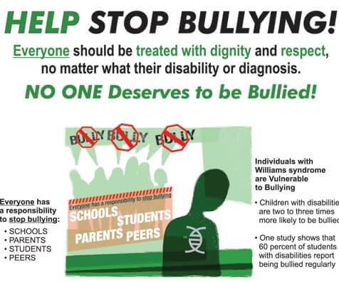 Help STOP Bullying – NO ONE Deserves to be Bullied